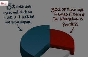 The 16 best tools to make awesome Inforgraphics | Edtech PK-12 | Scoop.it