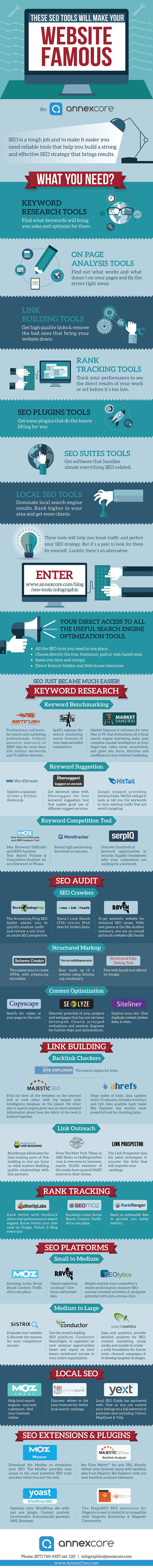 These SEO Tools Will Make Your Website Famous [Infographic] | infografias - infographics | Scoop.it
