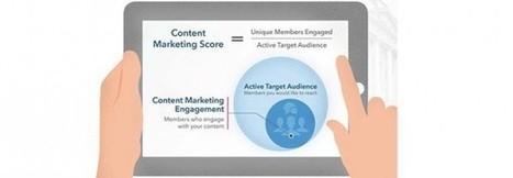 LinkedIn lanza nueva herramienta de marketing y sitio de trending topics   LinkedIn   Scoop.it