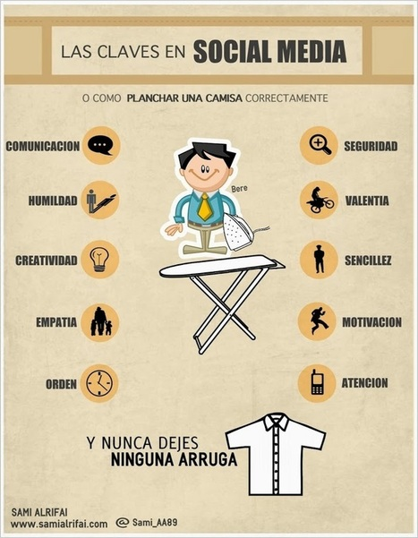 Cómo planchar una camisa correctamente. Social Media sin arrugas | Blog de Paco Viudes | Seo, Social Media Marketing | Scoop.it