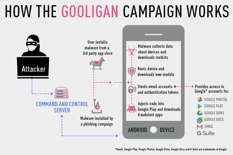 Gooligan a infecté plus d'un million de comptes Google | Matériel informatique : nouveautés, produits originaux, nouvelles idées... | Scoop.it