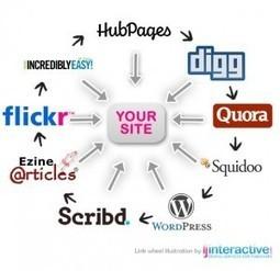 Backlink Indexing Secrets - Get Every Backlink Indexed | Best Online Marketing Software | Scoop.it