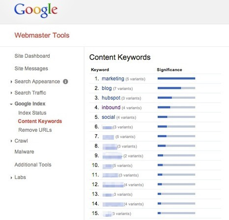 How to Use Google Webmaster Tools for Better Post-Encryption Keyword Insight | Going social | Scoop.it