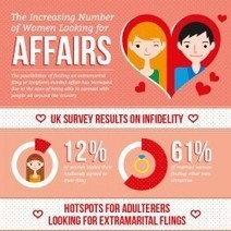 The Increasing Number of Women Looking for Affairs | Visual.ly | Infidelity | Scoop.it