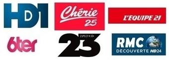 CSA.fr - Le déploiement des 6 nouvelles chaînes TNT HD sur les multiplex R7 et R8 / La réception / Télévision / Accueil | Intégrateur Multimédia, secteur Hôtelier | Scoop.it