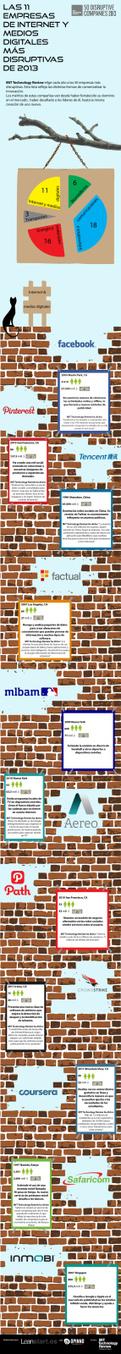 Las empresas de Internet más disruptivas de 2013 #infografia #infographic | Seo, Social Media Marketing | Scoop.it
