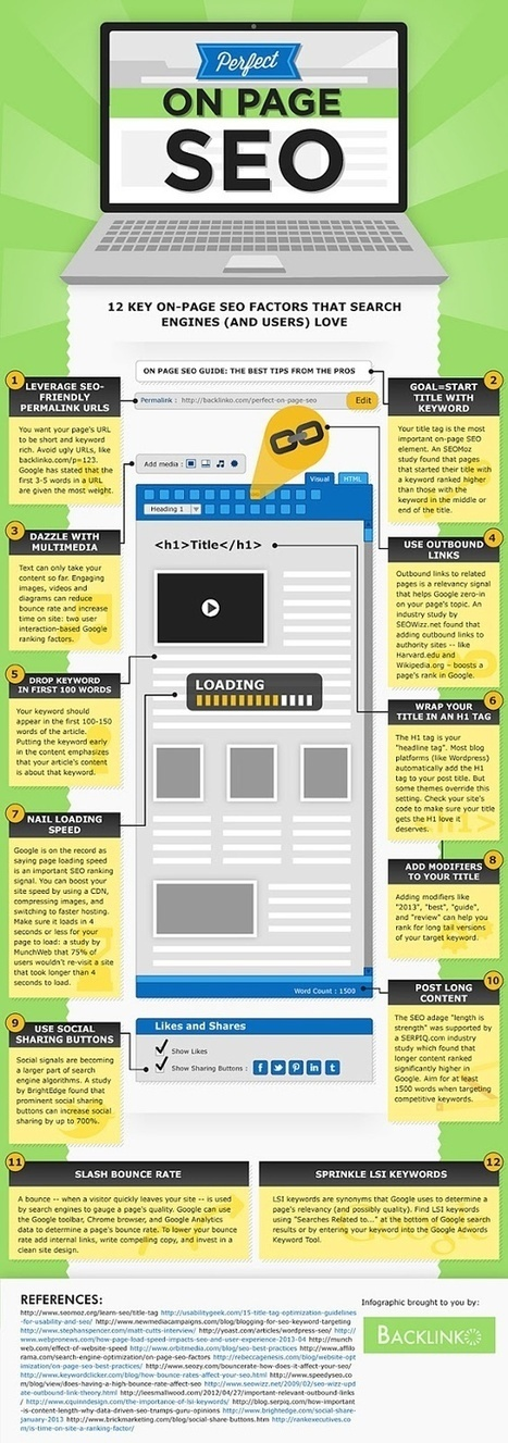 L'optimisation On page #Seo [infographie] | L'Infographie | Scoop.it