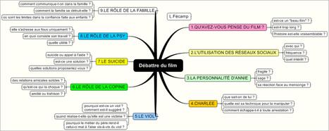 Les cartes heuristiques pour favoriser les débats sur le vif | Classemapping | Scoop.it