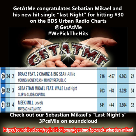 "Congrats to Sebastian Mikael ""Last Night"" #GetAtMe #WePickTheHits 