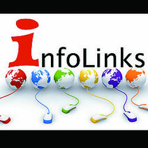 Bookmark2you! - Social Bookmarking | Ruwan Sanjeewa | Scoop.it
