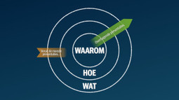 Begin met Waarom: overtuigend presenteren met de Golden Circle ... | The Impact of Storytelling | Scoop.it