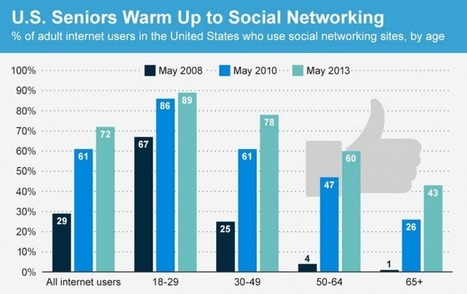 9 Myths About Social Media at Work   MarketingHits   Scoop.it
