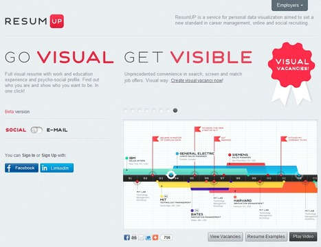 ResumUP.com | Go Visual - Get Visible (CV Visuel) | Time to Learn | Scoop.it