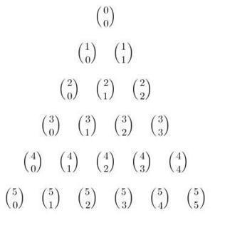 Cómo encontrar el número Pi en el triángulo de Pascal - Gaussianos | Gaussianos | Un poco de todo | Scoop.it