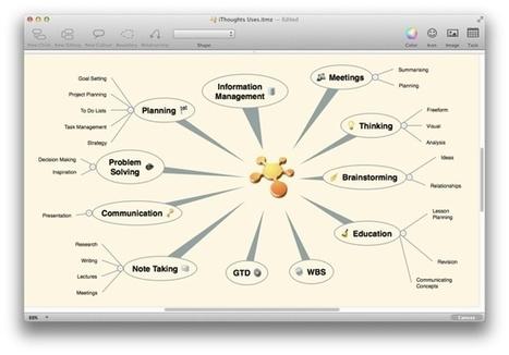 iThoughtsX : un nouvel éditeur de cartes mentales sur Mac   La Carte Mentale   Scoop.it