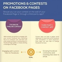 Facebook changes promotion guidelines - Timeline or 3rd party contests? | Visual.ly | Social Media en images | Scoop.it