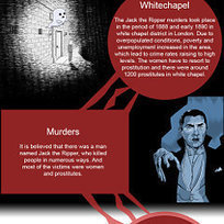 Know the Details of Jack The Ripper   Jack The Ripper Tours   Scoop.it