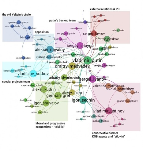 Knowledge Graphs: The New Type of Document for the 21st Century | Social Network Analysis #sna | Scoop.it