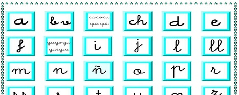 CONOCEMOS Las Letras | Recursos de lectoescritura párr Trabajar en casa | Scoop.it