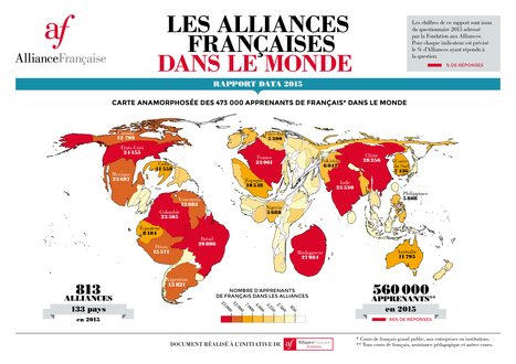 Rapports Data 2015 | Fondation Alliance française | Journalisme graphique | Scoop.it