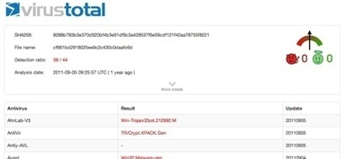 Google Acquires Security Service VirusTotal | pdxtech-info | Scoop.it