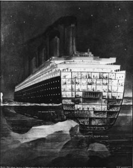 Infographics news: Titanic infographics. From 1912 | Visualisation | Scoop.it