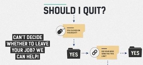 Comment savoir si vous devez démissionner? - Mode(s) d'emploi | Accompagner la démarche portfolio | Scoop.it