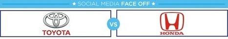Social Media Face Off: Toyota vs. Honda | BRANDS | Scoop.it