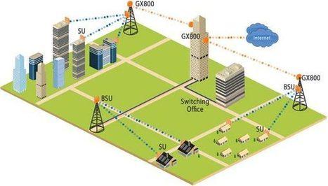 Proxim Wireless - Prepare for 4G Plus Applications | Wireless Video Surveillance | Scoop.it