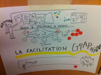 Facilitation graphique, quand la pensée visuel rencontre la Facilitation | Voir pour comprendre | Scoop.it