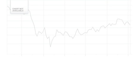MacDonald Dettwiler (TSE:MDA) target stock price drops to $97.00 | More Commercial Space News | Scoop.it