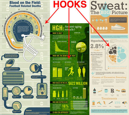 Visual Storytelling--The Do's And Don'ts Of Infographic Design - Smashing Magazine | Just Story It | Scoop.it