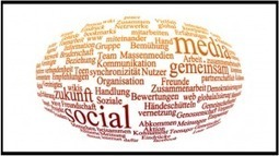 "Themenserie ""Texten in Social Media - 6 klare Regeln - Global2Social 