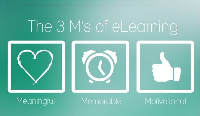 The 3 Big M's of Successful eLearning Courses ...