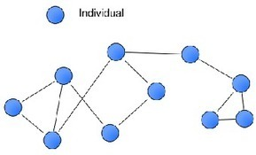 SOCIAL NETWORKING IN EDUCATION (redes sociales yeducación) | BIGARREN HEZKUNTZAKO IRAKASLEAK | Scoop.it