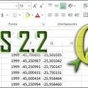 QGIS 2.2: Criação de Shapefile de Pontos a partir de uma Localização XY | #Geoprocessamento em Foco | Scoop.it