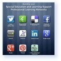 Integrating iPads Into Your classroom: For learning Support & Special Education (Workshop Handout) | Spectronics Online | iPads in the Elementary Classroom | Scoop.it