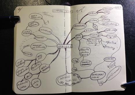 Mindmap et écriture | Cyril Vallée | Medic'All Maps | Scoop.it