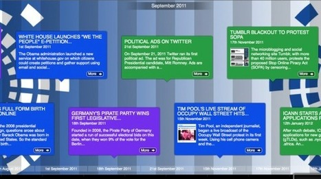 """Announcing techPresident's """"Politics and the Internet"""" Timeline   TechPresident   eParticipate!   Scoop.it"""