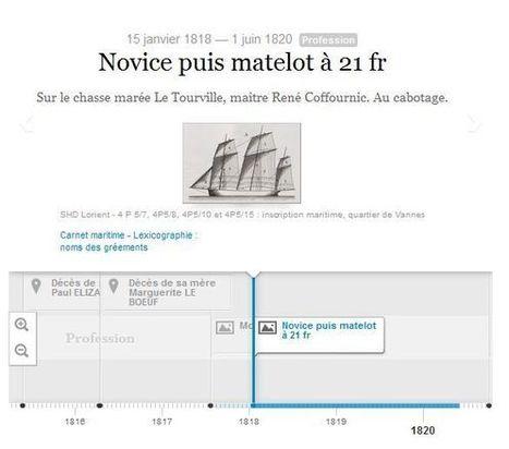 Créer des frises chronologiques et dynamiter son blog de généalogie | Généalogie & organisation | Scoop.it
