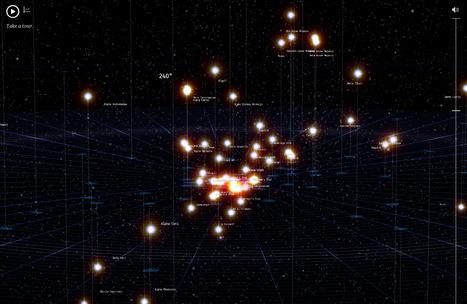 100,000 Stars : une expérience de visualisation 3D des étoiles   avatarlife   Scoop.it