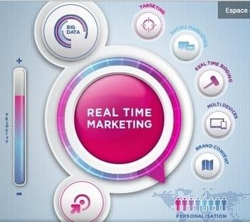 Septième édition du salon e-marketing Paris 2013 : les temps forts | digital marketing au jour le jour | Scoop.it
