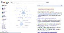 Los 5 pilares de la vigilancia tecnológica - Papeles de Inteligencia ... | inteligencia | Scoop.it