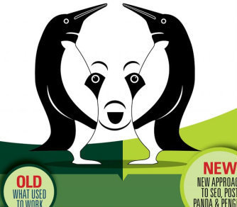 The New Face of SEO in 2012 - Is that a Panguin or a Penda? | Search Engine Marketing For Real Estate | Scoop.it