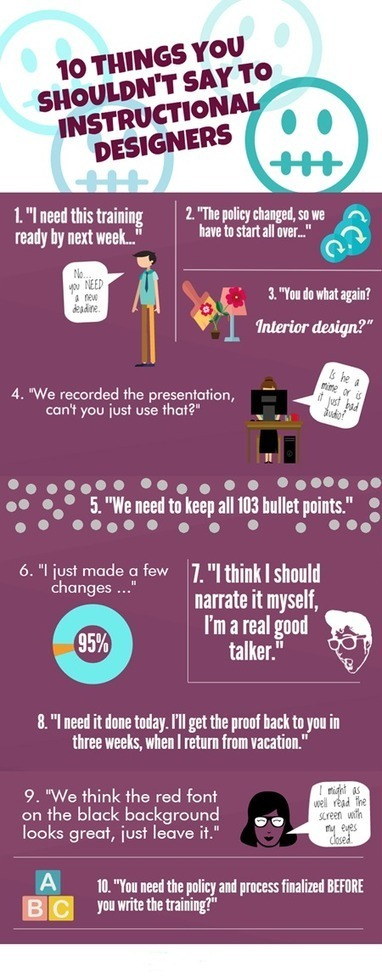What Instructional Designers Don't Want to Hear | mLearning & eLearning and beyond | Scoop.it