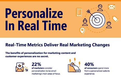 How to Personalize Content in Real Time | Public Relations & Social Media Insight | Scoop.it