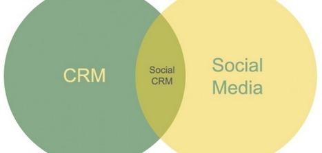 Bienvenue dans la nouvelle ère de la relation client : le SCRM | Pense pas bête : Tourisme, Web, Stratégie numérique et Culture | Scoop.it
