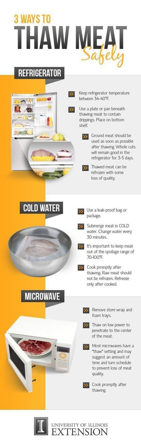 The Safest Way To Defrost Meat And Poultry, In One Easy Chart | GMOs & FOOD, WATER & SOIL MATTERS | Scoop.it