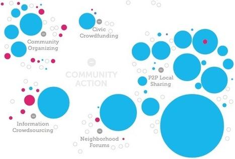Network Visualization   Non-profit Networks + Collaboration   Scoop.it