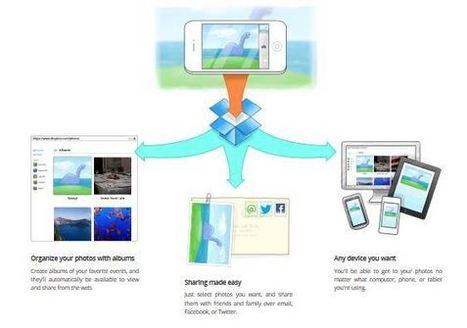 Otro modelo es posible: la reinvención de Dropbox y la distribución de nuestra sociabilidad | Las TIC y la Educación | Scoop.it